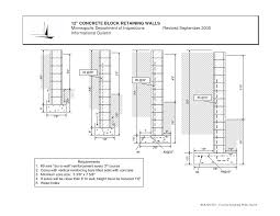 Concrete Wall Design Example Concrete Wall Example CONCRETE BLOCK - Concrete wall design example