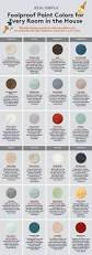 Bedroom Colors Ideas Best 25 Kitchen Paint Colors Ideas On Pinterest Kitchen Colors