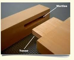 best joints for kitchen cabinets joinery in cabinets