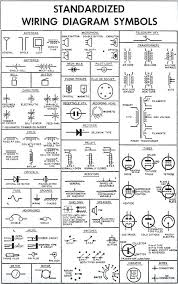electrical wiring diagrams for dummies schematic symbols chart