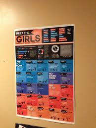 meet the girls benchmark workouts u2013 free crossfit poster