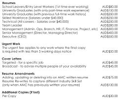 professional resume writing toronto download well written resume professional resume writing for professional resumes amc