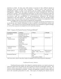 sample residency letter of recommendation gallery letter samples