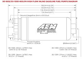 aem tru boost gauge wiring diagram ewiring