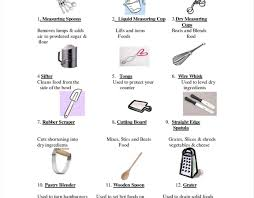 Home Style Names Kitchen Commercial Kitchen Utensils List Home Style Tips