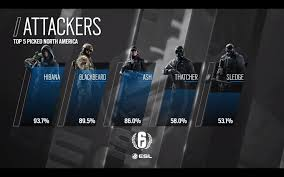 top 5 attackers defenders picked in na pro league rainbow6