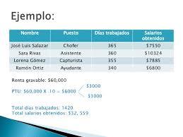 calculadora de salario diario integrado 2016 calculo de prestaciones y salarios
