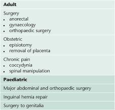 regional anaesthesia