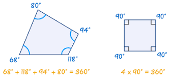 quadrilaterals square rectangle rhombus trapezoid parallelogram