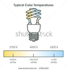 color temperature stock images royalty free images u0026 vectors