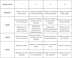 design criteria questions poster evaluation criteria mcmaster bachelors of health sciences