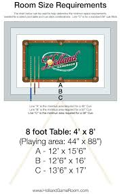 how much space is needed for a pool table space required for pool table how much space should there be around