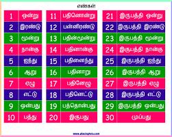 tamil number words chart 1 30 keywords free printable learn