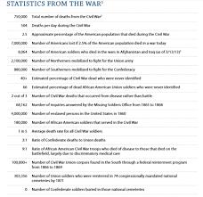 america the story of us worksheet worksheets