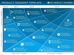 useful lean six sigma resume sample for your consultant project