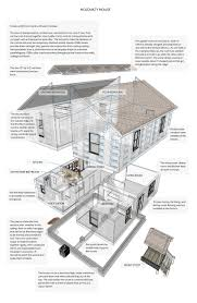 Floor Plans For A Frame Houses Building A Modular House In Evansville People Of Praise
