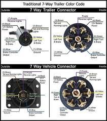 100 wiring diagram jayco caravan wiring diagram for a