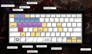 pubg keybinds spectator mode keyboard hotkeys leagueoflegends