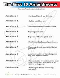 Bill Of Rights Worksheet Answers Printables Civics Worksheets Whelper Worksheets Printables