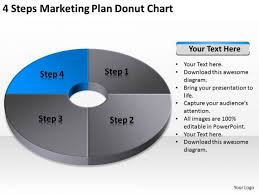 4 steps marketing plan donut chart ppt fill the blank business