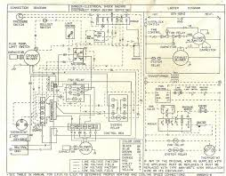 tempstar furnace wiring diagram wiring diagram and schematic