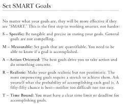 accomplishing your goals requires strategic planning keller