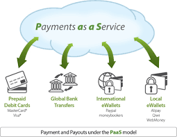 payments as a service wikipedia