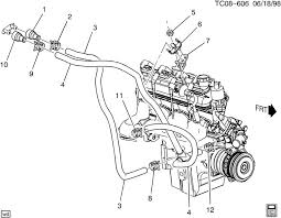 s10 wiper motor wiring diagram wiper motor cable wiring diagram