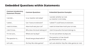 verb pattern of like embedded questions esl library blog