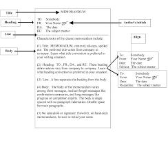 Business Letter Memorandum Example Mapsingen Memo Format