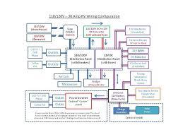 diagrams 960720 jayco camper wiring diagram u2013 rv wiring diagram