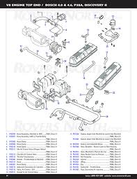 diagrams 706683 rover engine schematics u2013 land rover discovery