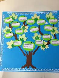 family tree project crafty kiddos family trees