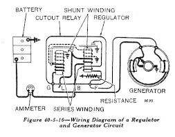 the wiring on the john deere model b