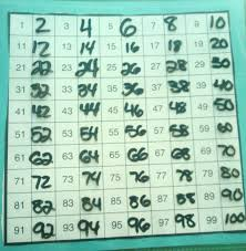 Skip Count By 2s Hundreds Chart 25 Things To Do With The Hundreds Grid In A Guided Math Or