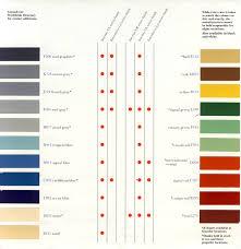 colour charts paintsolution