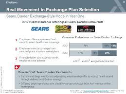 darden restaurants obamacare health care industry trends ppt