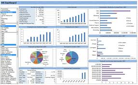 Excel Template Dashboard Hr Dashboard Developed In Excel Spreadsheets