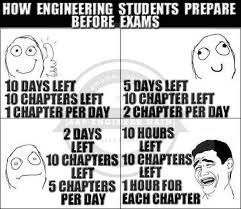 Engineering Student Meme - celebrating engineer s day with the funniest engineering memes on