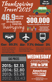 thanksgiving driving facts and tips for safety and sanity