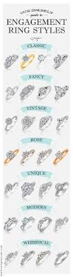 engagement ring styles engagement ring style guide wedding rings