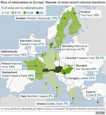 France Germany Map by Guide To Nationalist Parties Challenging Europe Bbc News