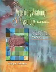 Human Anatomy Physiology Laboratory Manual Pdf Laboratory Guide And Dissection Manual Human Anatomy 2nd Edition