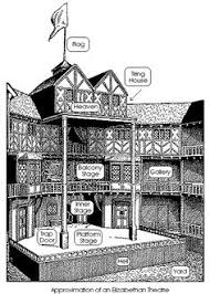 cutaway view of the original globe theatre shakespeare