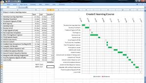 How To Use Excel Spreadsheet How To Create A U201chalf Decent U201d Gantt Chart In Excel Simply
