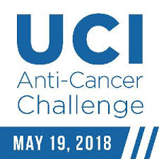 Challenge In Motion 2018 Anti Cancer Challenge Photons In Motion Beckman Laser