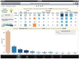 learn to build your first advanced dashboard in tableau
