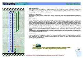 uwhtrainer 3 drills and exercises pdf download u2013 hydro