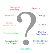 is an important component of human mental emotional and