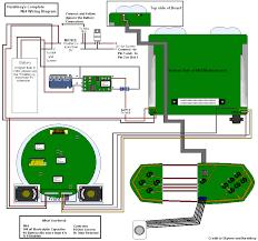 useful psone wiring diagrams u2013 anthony thomas